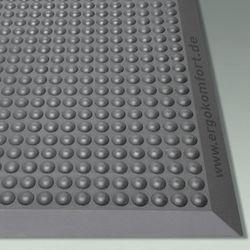 Ergonomische matten